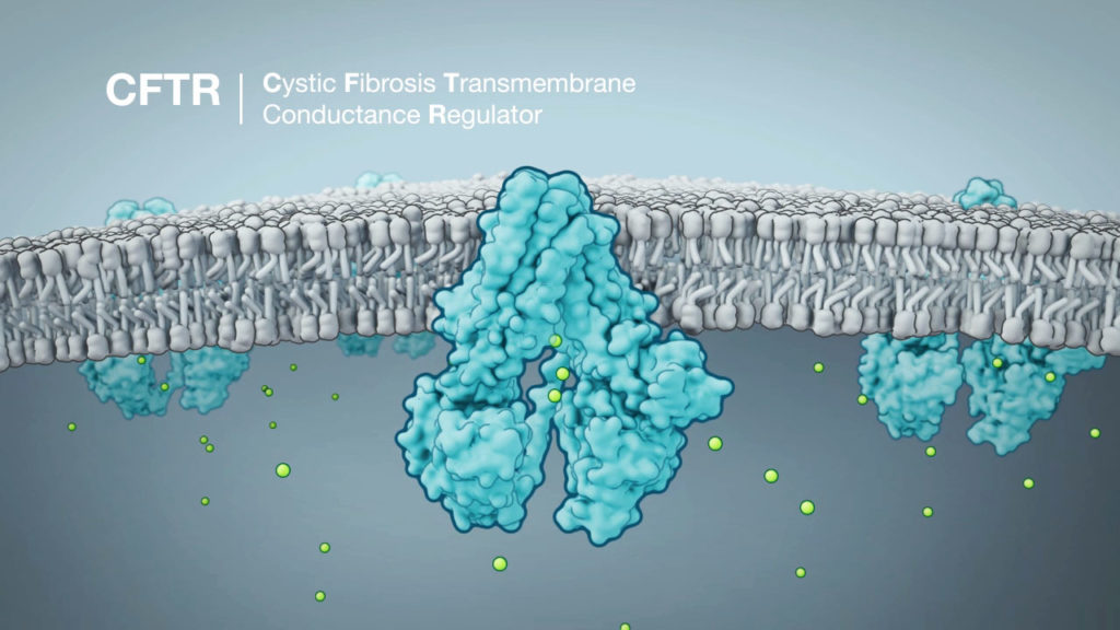 axs-studio-cystic-fibrosis-mechanism-of-disease-mod-animation-02